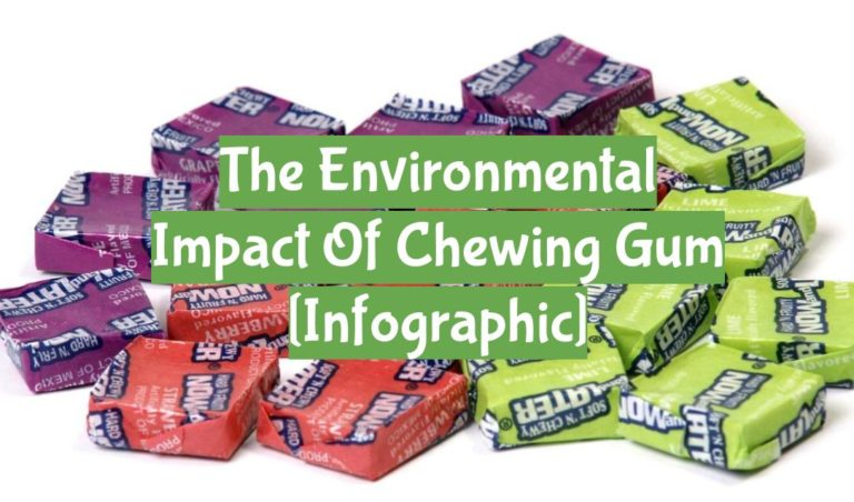 The Environmental Impact Of Chewing Gum [Infographic]